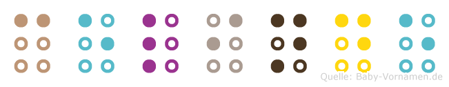 Celinde in Blindenschrift (Brailleschrift)