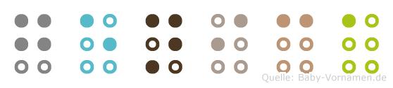 Genica in Blindenschrift (Brailleschrift)