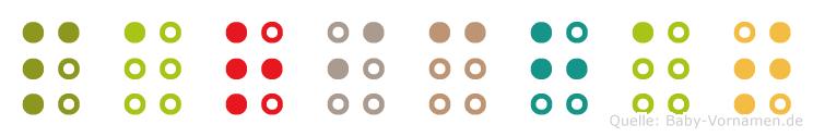 Parichat in Blindenschrift (Brailleschrift)