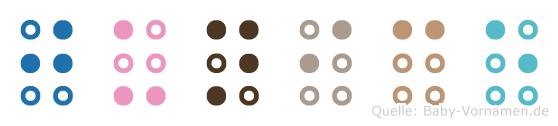 Junice in Blindenschrift (Brailleschrift)
