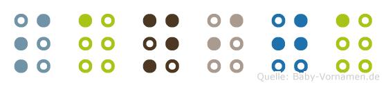Sanija in Blindenschrift (Brailleschrift)
