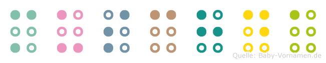 Muschda in Blindenschrift (Brailleschrift)