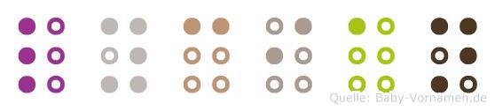 Lycian in Blindenschrift (Brailleschrift)