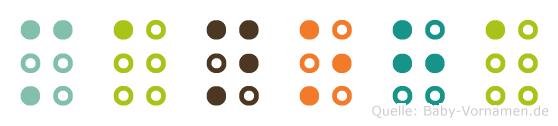 Manoha in Blindenschrift (Brailleschrift)