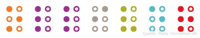 Olliver in Blindenschrift (Brailleschrift)