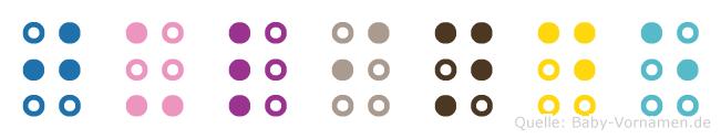 Julinde in Blindenschrift (Brailleschrift)