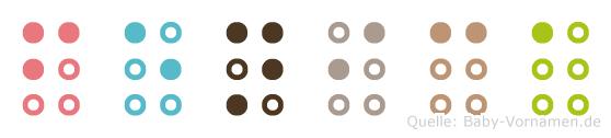 Fenica in Blindenschrift (Brailleschrift)