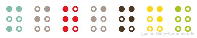 Mirinda in Blindenschrift (Brailleschrift)