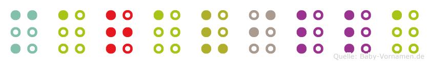Maravilla in Blindenschrift (Brailleschrift)
