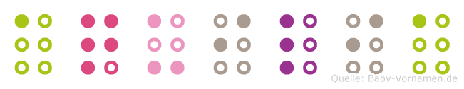 Aquilia in Blindenschrift (Brailleschrift)