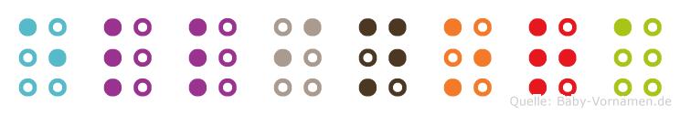 Ellinora in Blindenschrift (Brailleschrift)