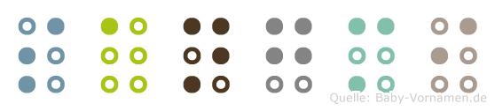 Sangmi in Blindenschrift (Brailleschrift)