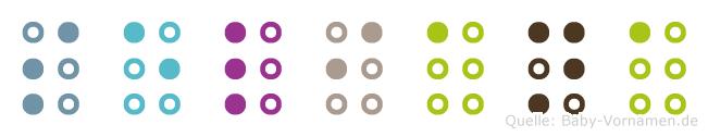 Seliana in Blindenschrift (Brailleschrift)