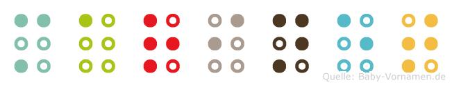 Marinet in Blindenschrift (Brailleschrift)