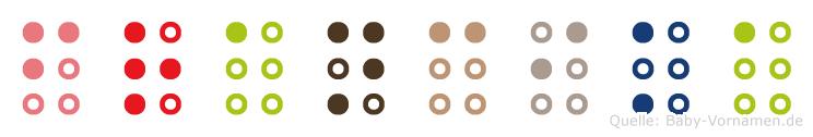 Francika in Blindenschrift (Brailleschrift)