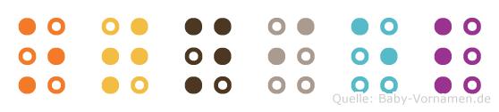 Otniel in Blindenschrift (Brailleschrift)