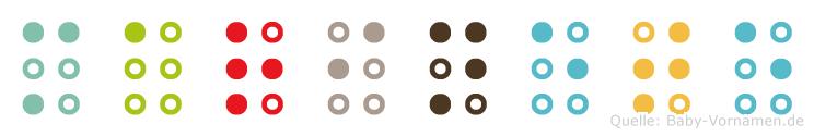 Marinete in Blindenschrift (Brailleschrift)