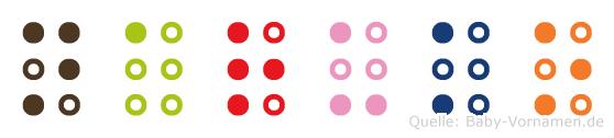 Naruko in Blindenschrift (Brailleschrift)