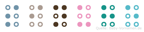 Sinuhe in Blindenschrift (Brailleschrift)