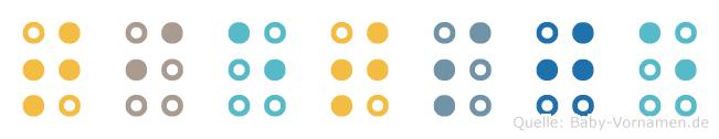 Tietsje in Blindenschrift (Brailleschrift)