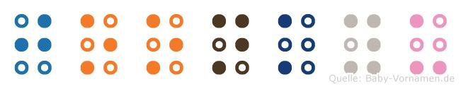 Joonkyu in Blindenschrift (Brailleschrift)