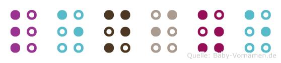 Lenize in Blindenschrift (Brailleschrift)