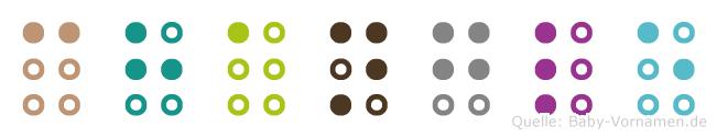 Changle in Blindenschrift (Brailleschrift)