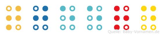 Tjeerd in Blindenschrift (Brailleschrift)