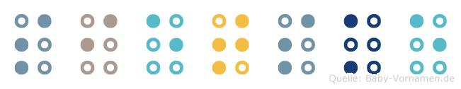 Sietske in Blindenschrift (Brailleschrift)