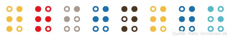 Trijntje in Blindenschrift (Brailleschrift)
