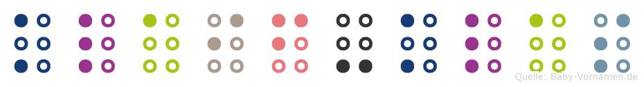 Klaif-Klas in Blindenschrift (Brailleschrift)