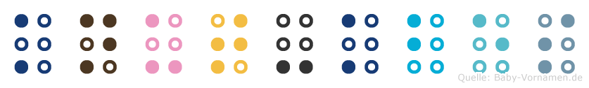 Knut-Köbes in Blindenschrift (Brailleschrift)