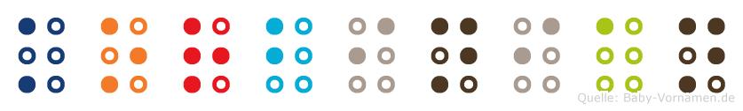 Korbinian in Blindenschrift (Brailleschrift)