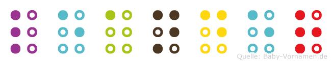 Leander in Blindenschrift (Brailleschrift)
