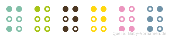Mandus in Blindenschrift (Brailleschrift)