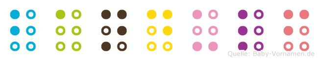 Bandulf in Blindenschrift (Brailleschrift)