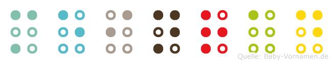 Meinrad in Blindenschrift (Brailleschrift)