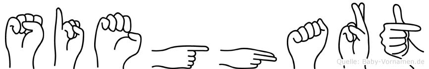 Sieghart im Fingeralphabet der Deutschen Gebärdensprache