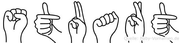Stuart im Fingeralphabet der Deutschen Gebärdensprache