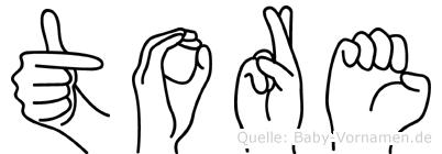 Tore im Fingeralphabet der Deutschen Gebärdensprache