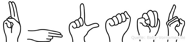 Uhland im Fingeralphabet der Deutschen Gebärdensprache