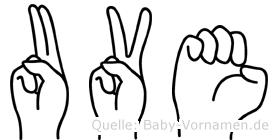 Uve im Fingeralphabet der Deutschen Gebärdensprache