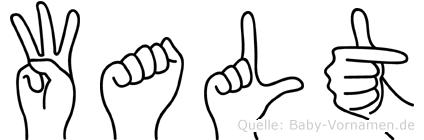 Walt im Fingeralphabet der Deutschen Gebärdensprache
