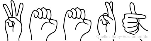 Weert in Fingersprache für Gehörlose