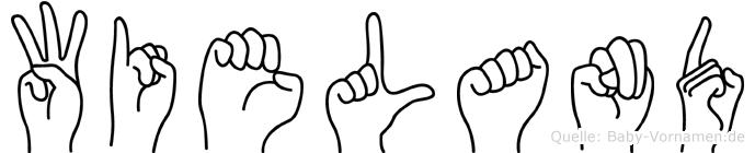 Wieland in Fingersprache für Gehörlose