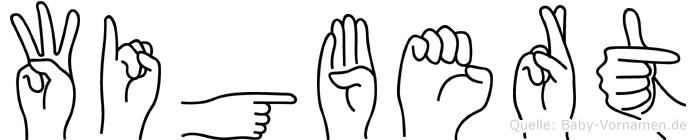 Wigbert in Fingersprache für Gehörlose