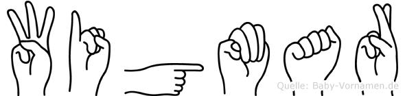 Wigmar in Fingersprache für Gehörlose