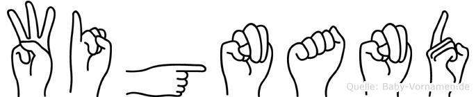 Wignand im Fingeralphabet der Deutschen Gebärdensprache