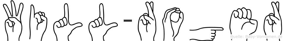 Will-Roger im Fingeralphabet der Deutschen Gebärdensprache