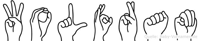 Wolfram im Fingeralphabet der Deutschen Gebärdensprache
